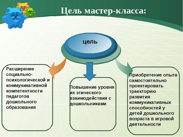 Цель мастер-класса: Расширение социально-психологической и коммуникативной ко...