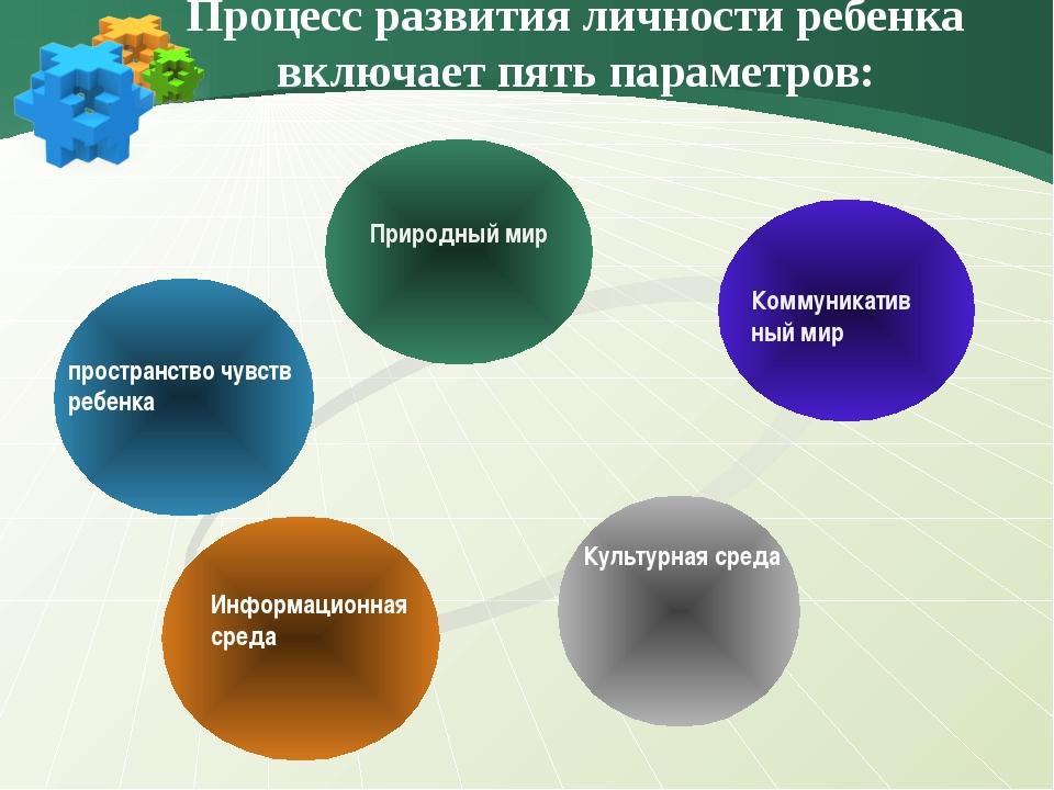 Процесс развития личности ребенка включает пять параметров: пространство чув...