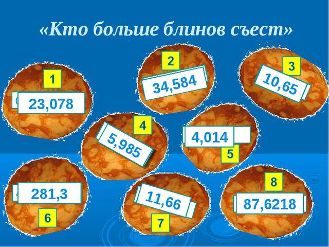 «Кто больше блинов съест» 23,078 34,584 10,65 5,985 4,014 281,3 11,66 87,6218