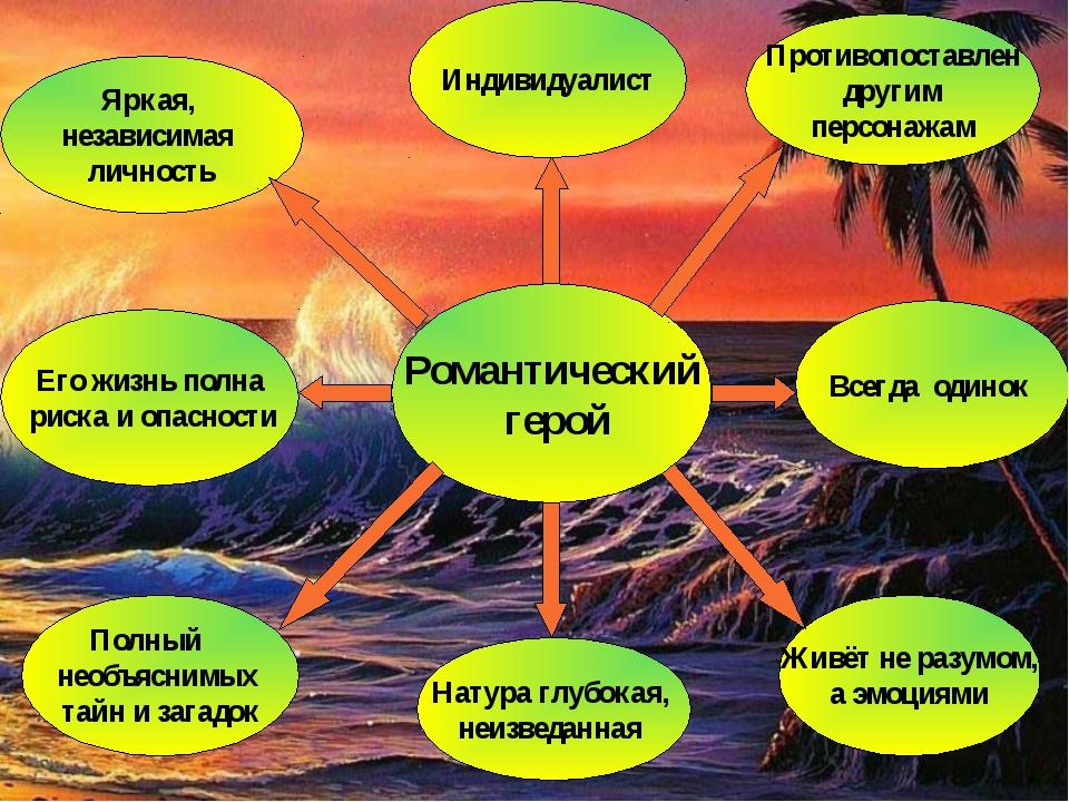 Психологический роман психологический роман разновидность романа