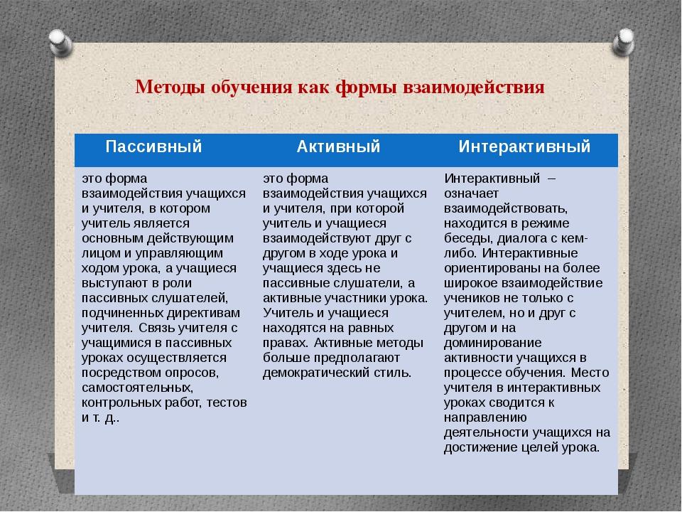Методы обучения как формы взаимодействия Пассивный Активный Интерактивный это...