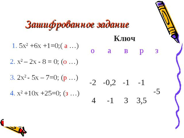 Зашифрованное задание 1. 5x2 +6x +1=0;(а …) 2. x2 – 2x - 8 = 0; (о …) 3. 2x2...