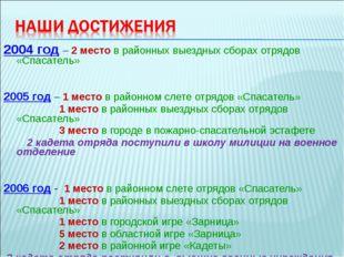 2004 год – 2 место в районных выездных сборах отрядов «Спасатель»   2005 го