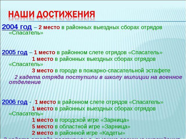 2004 год – 2 место в районных выездных сборах отрядов «Спасатель»   2005 го...
