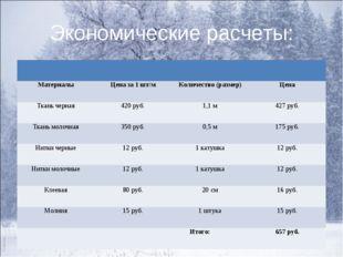 Экономические расчеты:  МатериалыЦена за 1 шт/мКоличество (размер)Цена