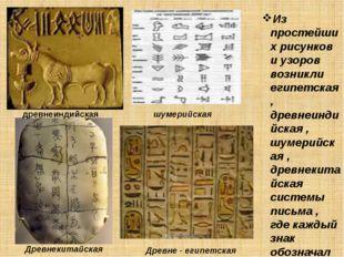 шумерийская Древнекитайская Древне - египетская Из простейших рисунков и узор
