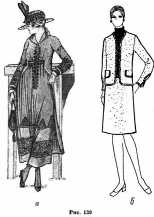 Описание: отделки в одежде