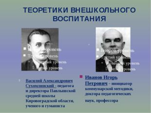 ТЕОРЕТИКИ ВНЕШКОЛЬНОГО ВОСПИТАНИЯ Василий Александрович Сухомлинский - педаго