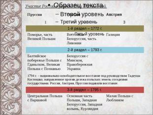 Участие России в разделе Речи Посполитой. Пруссия Россия Австрия 1 2 3 1-й ра
