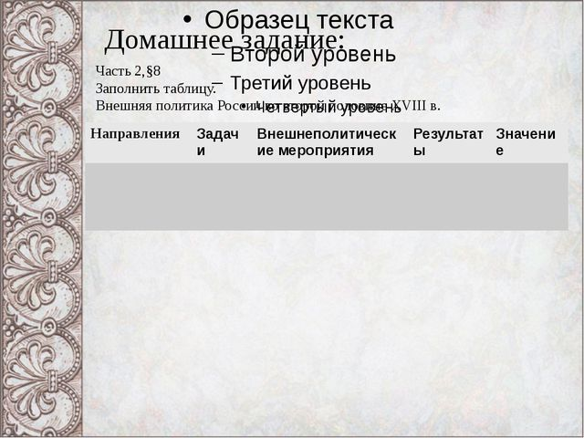 Домашнее задание: Часть 2,§8 Заполнить таблицу. Внешняя политика России во вт...