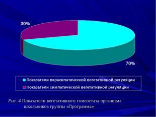 Рис. 4 Показатели вегетативного гомеостаза организма школьников группы «Пр