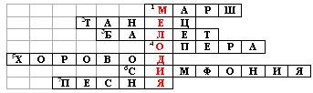 http://festival.1september.ru/articles/624688/img2.jpg