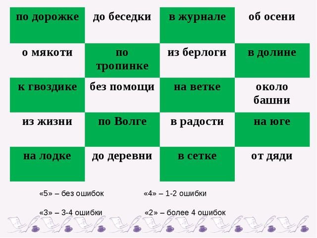 «5» – без ошибок «4» – 1-2 ошибки «3» – 3-4 ошибки «2» – более 4 ошибок по до...
