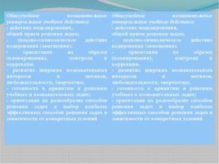Общеучебныепознавательные универсальные учебные действия: - действие моделир