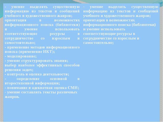 - умение выделять существенную информацию из текстов и сообщений учебного и...