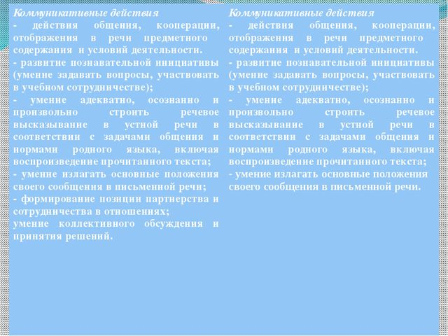 Коммуникативные действия - действия общения, кооперации, отображения в речи...