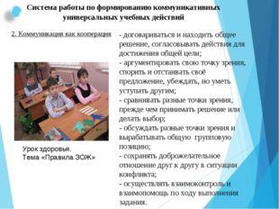 Система работы по формированию коммуникативных универсальных учебных действий