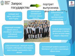 Запрос государства портрет выпускника начальной школы любящий свой народ, сво