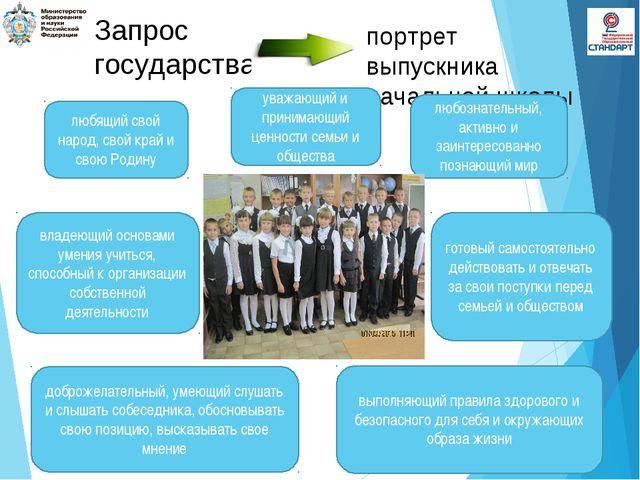 Запрос государства портрет выпускника начальной школы любящий свой народ, сво...