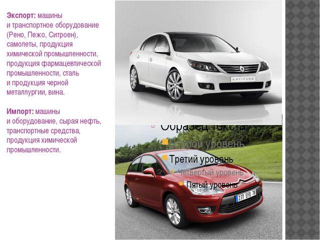 Экспорт: машины итранспортное оборудование (Рено, Пежо, Ситроен), самолеты,...