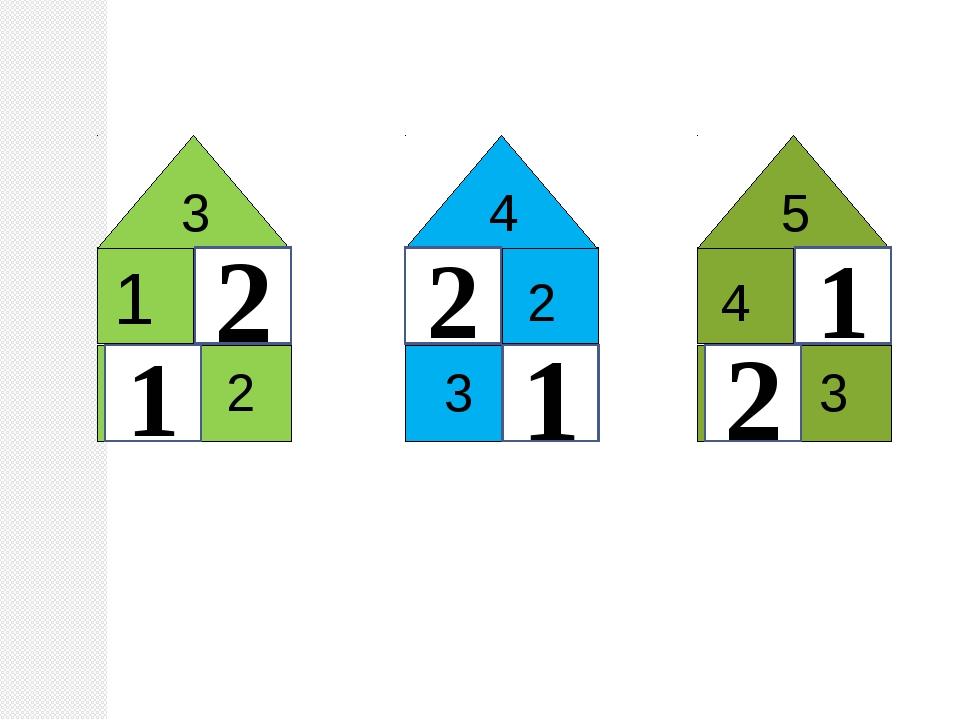 1 2 3 2 3 4 5 3 4 5 2 1 2 1 2 1
