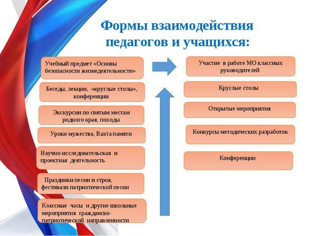 Формы взаимодействия педагогов и учащихся: Учебный предмет «Основы безопасно...