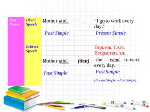 "Past Tenses	Direct Speech	Mother said, Past Simple 	 __	""I go to work every d"