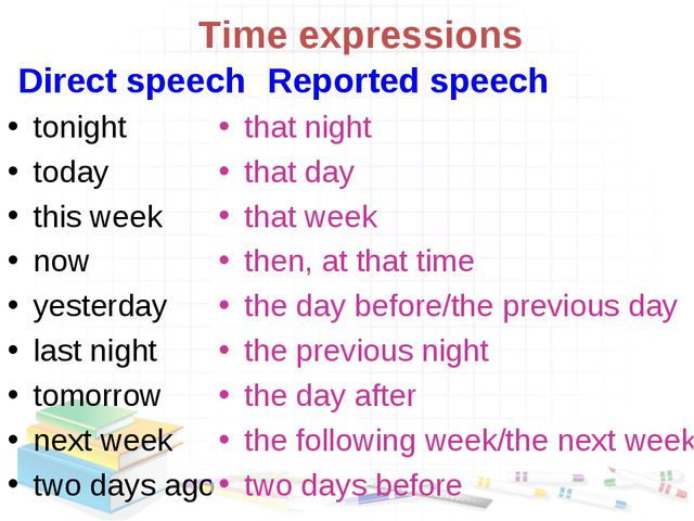 Time expressions Direct speech tonight today this week now yesterday last ni...