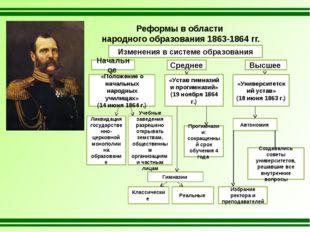 Реформы в области народного образования 1863-1864 гг. Изменения в системе обр