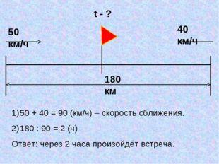 t - ? 50 + 40 = 90 (км/ч) – скорость сближения. 180 : 90 = 2 (ч) Ответ: через