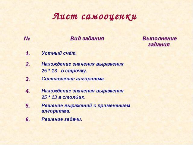 Лист самооценки № Вид задания Выполнение задания 1.Устный счёт.  2.Нахож...
