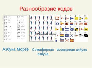 Разнообразие кодов Азбука Морзе Семафорная азбука Флажковая азбука Флажковая