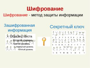 Шифрование Зашифрованная информация Секретный ключ Шифрование - метод защиты