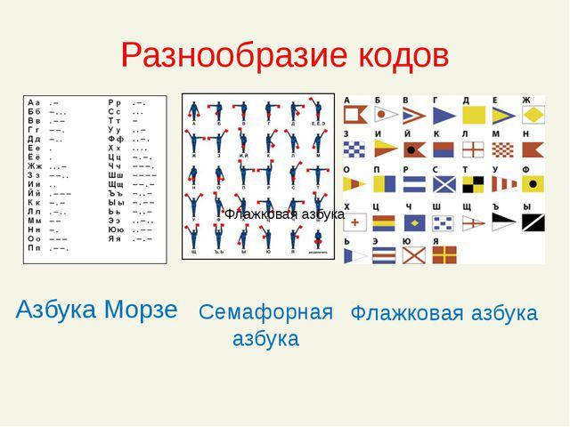 Разнообразие кодов Азбука Морзе Семафорная азбука Флажковая азбука Флажковая...