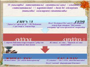 Оқушылардың математикалық сауаттылығының қалыптасуы «математикалық құзыреттiл