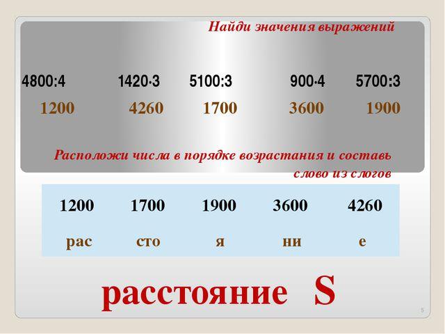 расстояние 1200 4260 1900 3600 1700 Найди значения выражений Расположи числа...