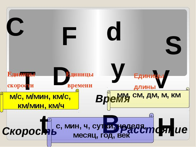 C D B t S V F T H d y Скорость Время Расстояние мм, см, дм, м, км Единицы вре...