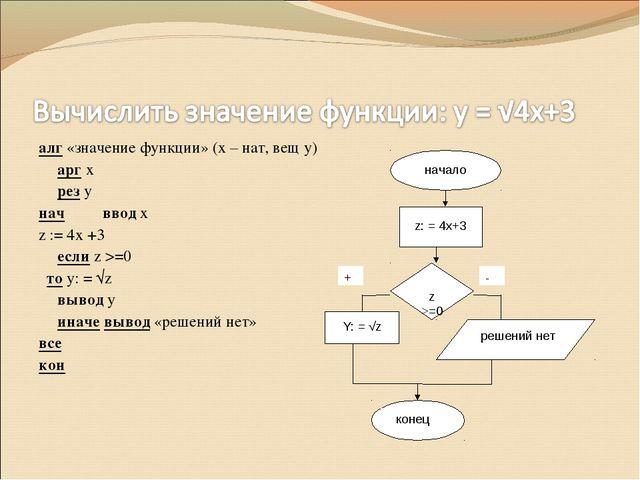 алг «значение функции» (x – нат, вещ y) арг x рез y начввод x z := 4x +3...
