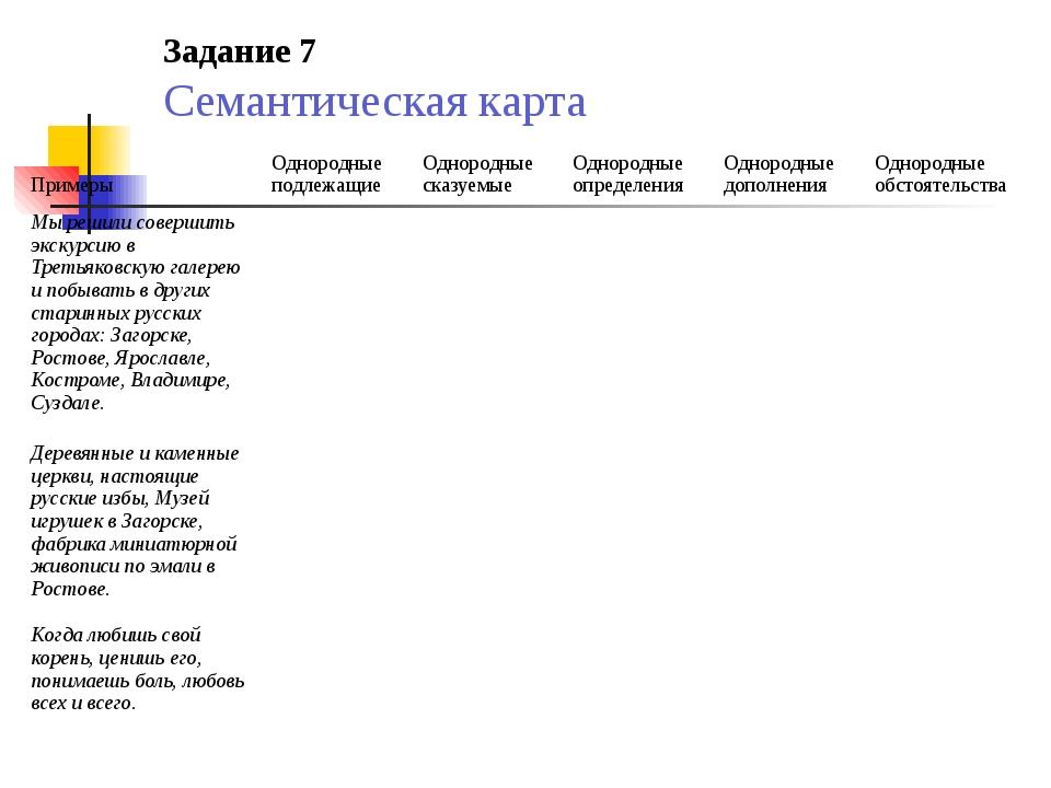 Задание 7 Семантическая карта Примеры Однородные подлежащие Однородные сказуе...