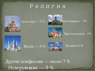 Православие — 75 % Ислам — 5 % Католицизм – 1% Протестантизм - 1% Буддизм-2 %