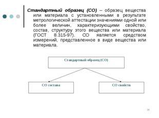 * Стандартный образец (СО) – образец вещества или материала с установленными