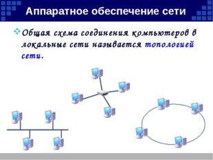 Аппаратное обеспечение сети Распространённые способы соединения компьютеров: