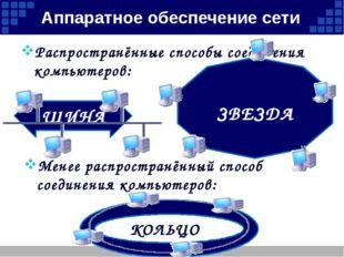 Компоненты локальной сети Для организации локальной сети необходимо наличие в