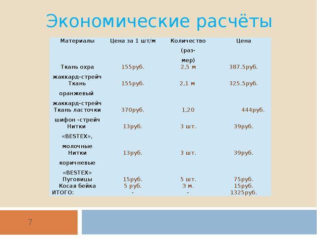 Экономические расчёты Материалы Цена за 1 шт/м Количество (раз- мер) Цена Тка...