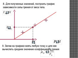 8. Для полученных значений, построить график зависимости силы трения от веса
