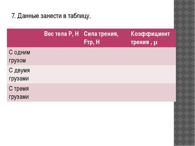 7. Данные занести в таблицу. Вес тела Р, Н Сила трения,Fтр, Н Коэффициент тре...
