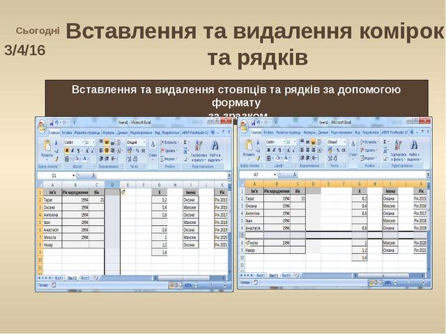 Сьогодні Вставлення та видалення стовпців та рядків за допомогою формату за з...