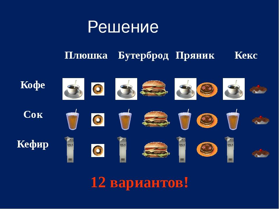Решение 12 вариантов! Плюшка Бутерброд Пряник Кекс Кофе Сок Кефир