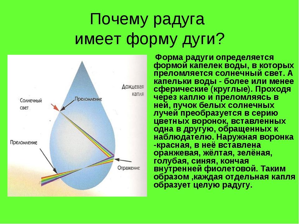 Почему радуга имеет форму дуги? Форма радуги определяется формой капелек воды...
