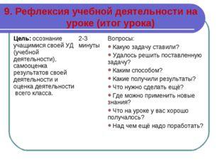 9. Рефлексия учебной деятельности на уроке (итог урока) Цель: осознание учащи
